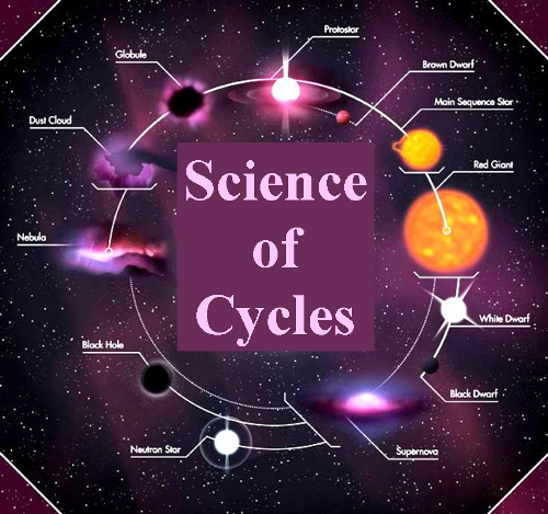 _science of cycles banner square
