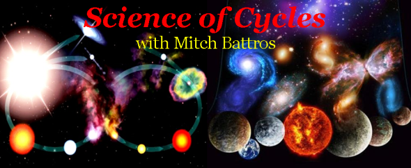 _science of cycles banner590x242
