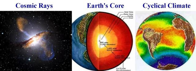 cosmic_rays_earth's_core_climate_cycle_lg