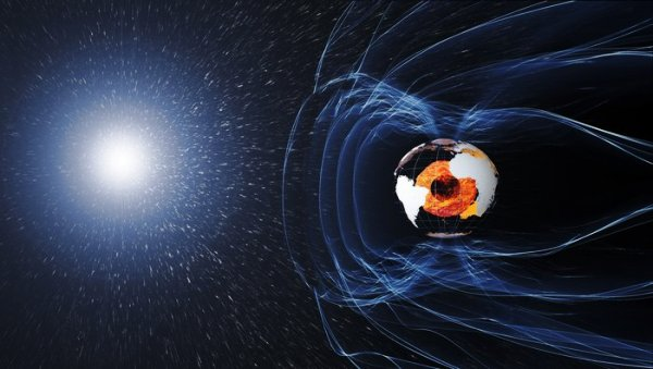 magnetic field weakening