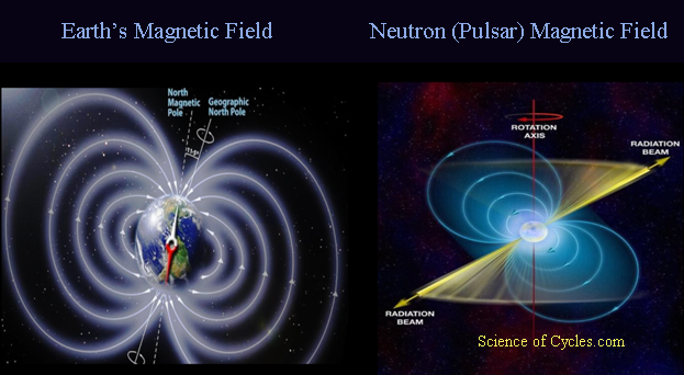 earth-magnetic-field-neutron field-diagram5