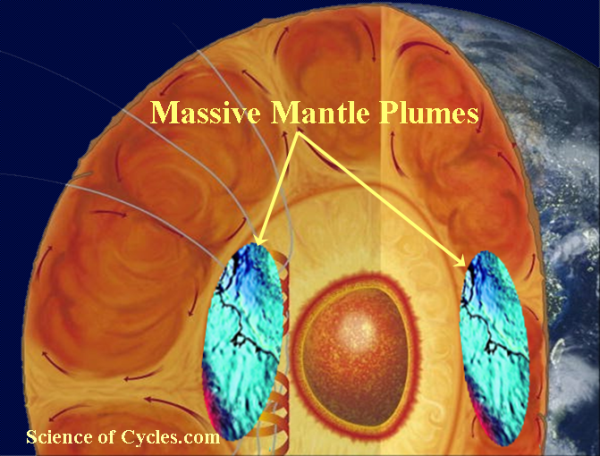 massive_mantle_plumes