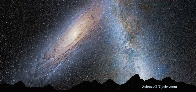 Image result for Milky Way Has The Mass Of 800 Billion Suns, Study Finds