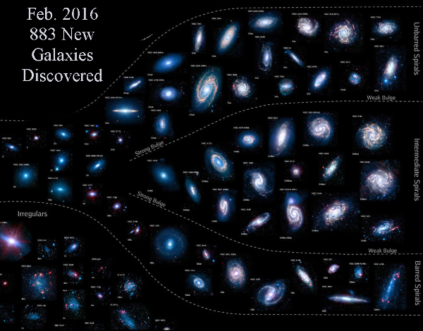 multiple_galaxies_discovered
