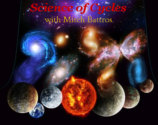 _science of cycles banner2