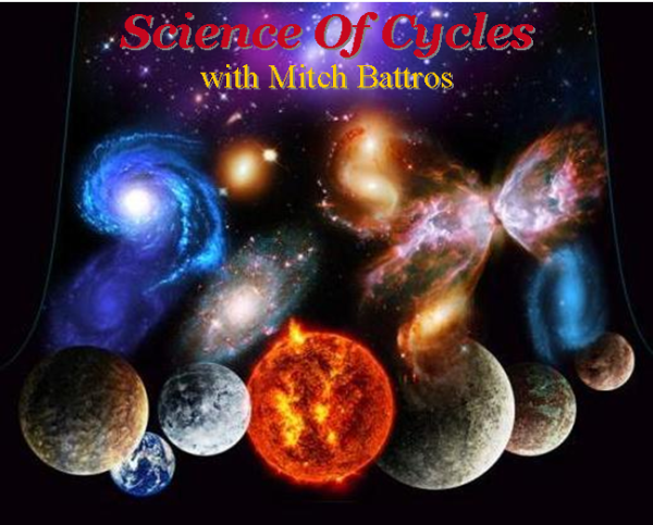 science of cycles banner32