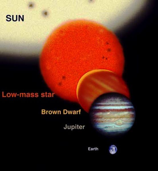 brown_dwarf_size