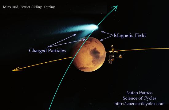 mars-comet-siding-spring2