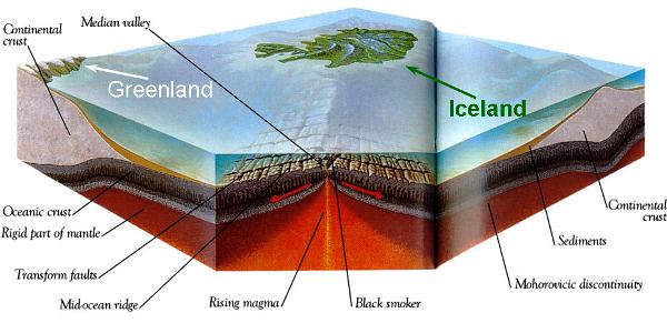 Iceland - Greenland Mid-Atlantic Ridge3