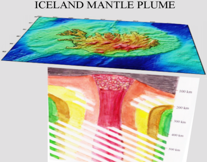 BREAKING NEWS: New Study Finds Mantle Plumes, Not Global Warming, Cause of Ice Melt