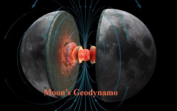 moon's geodynamo