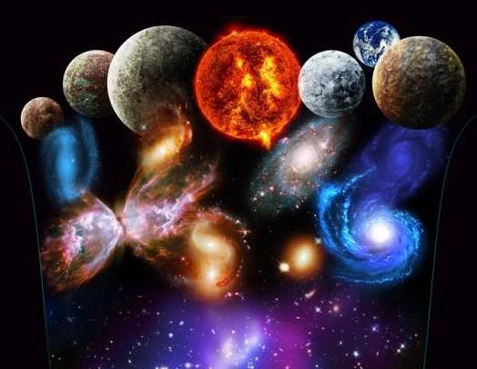 astronomy science of cycles