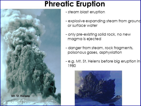 phreatic eruptions1
