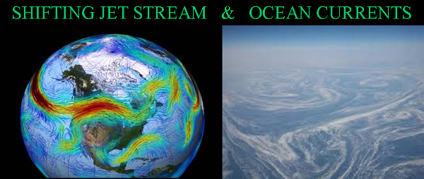 shifing jet stream and ocean currents_m
