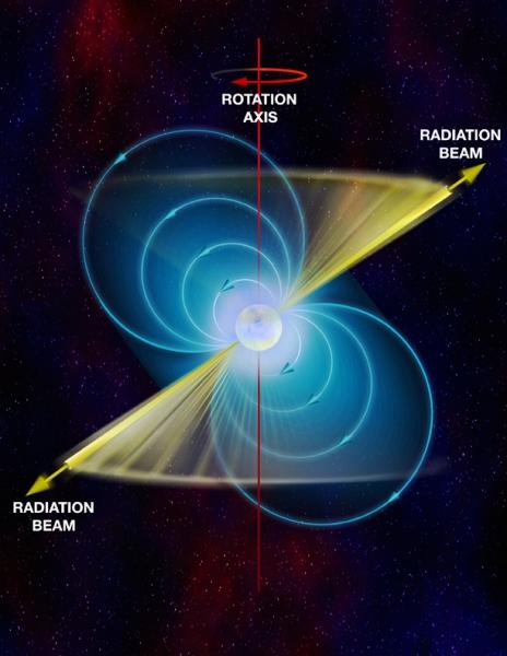 pulsargraphic