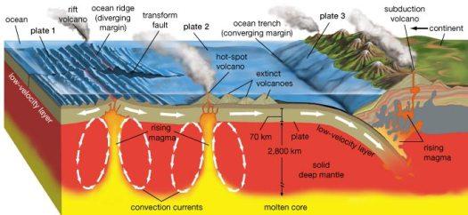 tectonic-plates-6464_m