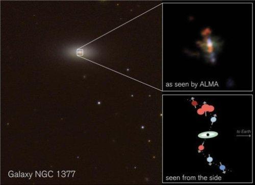 galaxy NGC 1377
