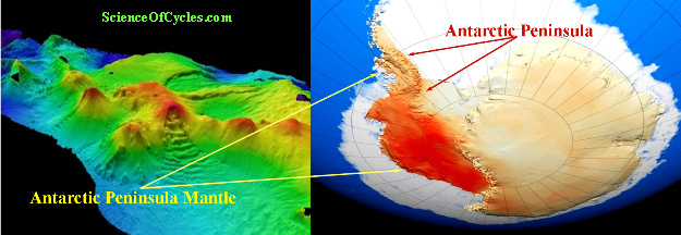 antartic_peninsula_mantle_plumes_science_of_cycles_m
