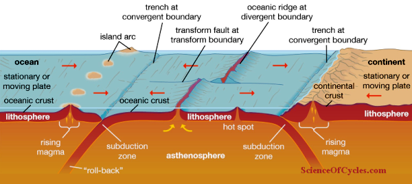 archipelago_formation