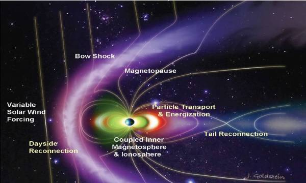 bowshock-drives-magnetosphere.