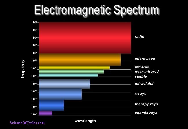 electromagnetic_spectrum1