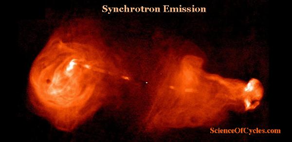 synchrontron_emission_m