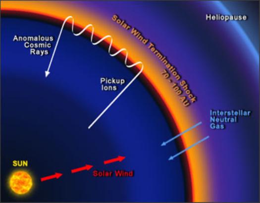 heliosphere5