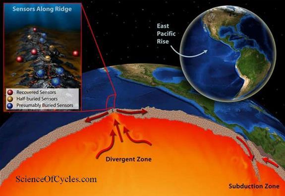 magma-rifts