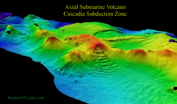 axial_submarine_volcano_scienceofcycles