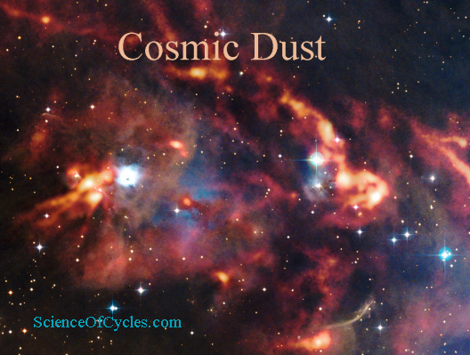 cosmic_dust_scienceofcycles
