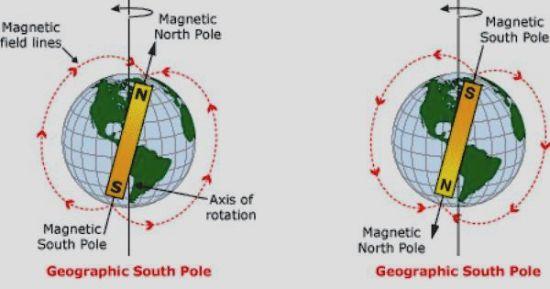 magnetic_pole_reversal