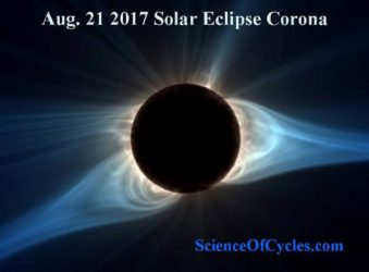 Science Of Cycles is Proud to Make Available 'live' Streaming of Aug. 21 2017 Solar Eclipse