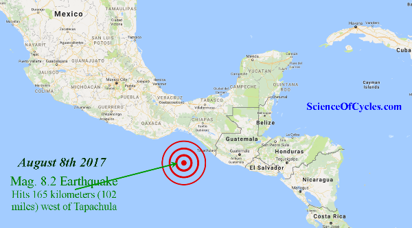 quake as measuring 82 magnitude at its epicenter located 165 kilometers 102 miles west of tapachula in southern chiapas state not far from guatemala