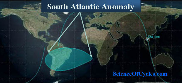 Image result for south atlantic anomaly