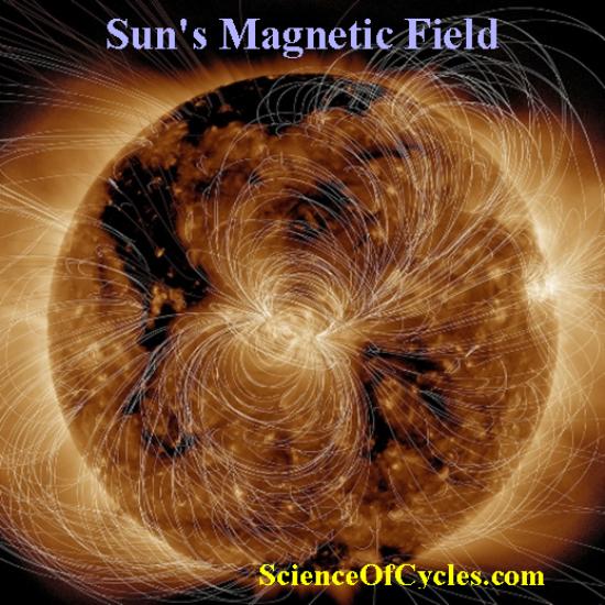 BREAKING NEWS: NASA Predicts Solar Cycle 25 Weakest in Last 200