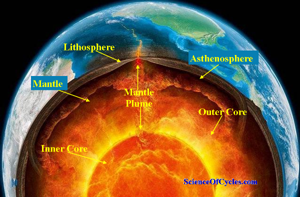 Image result for 2019 full solar eclipse and earth changing events